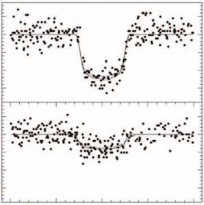 Disminución del brillo de la estrella cuando el planeta pasa delante de ella | ESO